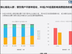 吃肉out了!阿里旗下口碑网发布《2017中国餐饮消费报告》