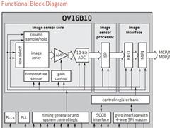 OV发布新1600万像素摄像头传感器:专为旗舰级手机设计