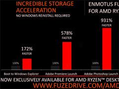 外媒曝光AMD Ryzen桌面版APU处理器性能