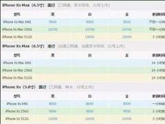 网曝苹果iPhone Xs Max 512GB国行版一度飙至15000元