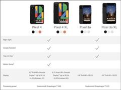傳谷歌將停產Pixel 3系列手機
