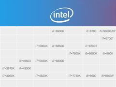 i5處理器選哪個型號?2019年i5處理器天梯圖分享