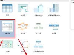 Edraw Max怎么绘制关系矩阵图?亿图图示绘制关系矩阵图的方法