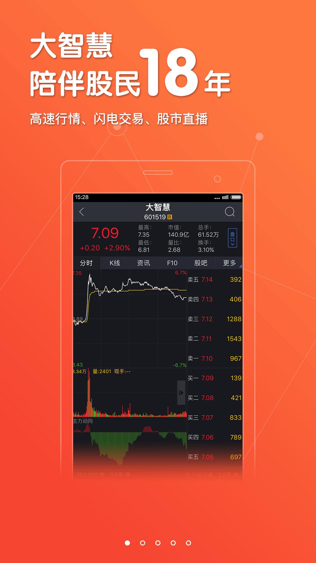 大智慧 V9.18 安卓版